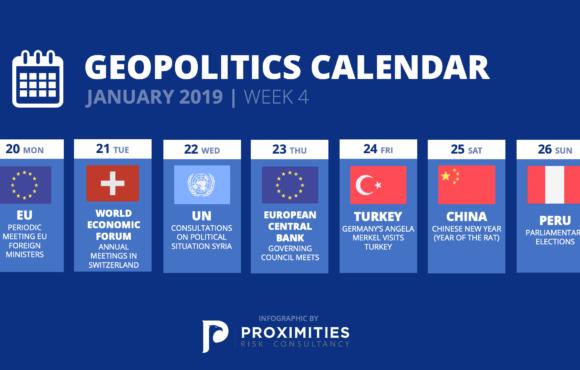 Week 4 | World Economic Forum Meetings