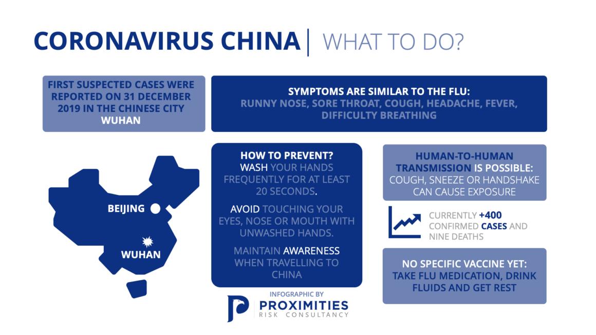 Travel Advice | Coronavirus