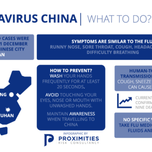Travel Advice | Coronavirus