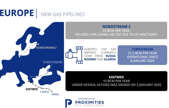 New European Gas Pipelines