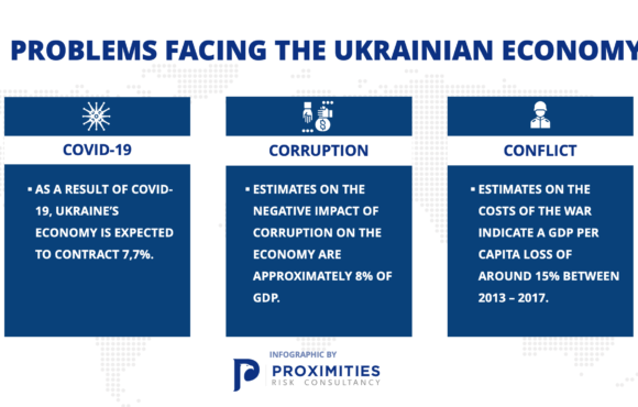 Problems Facing the Ukrainian Economy