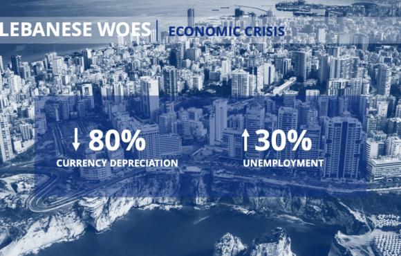 Lebanese Woes