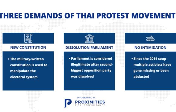 Three Demands of Thai Protest Movement